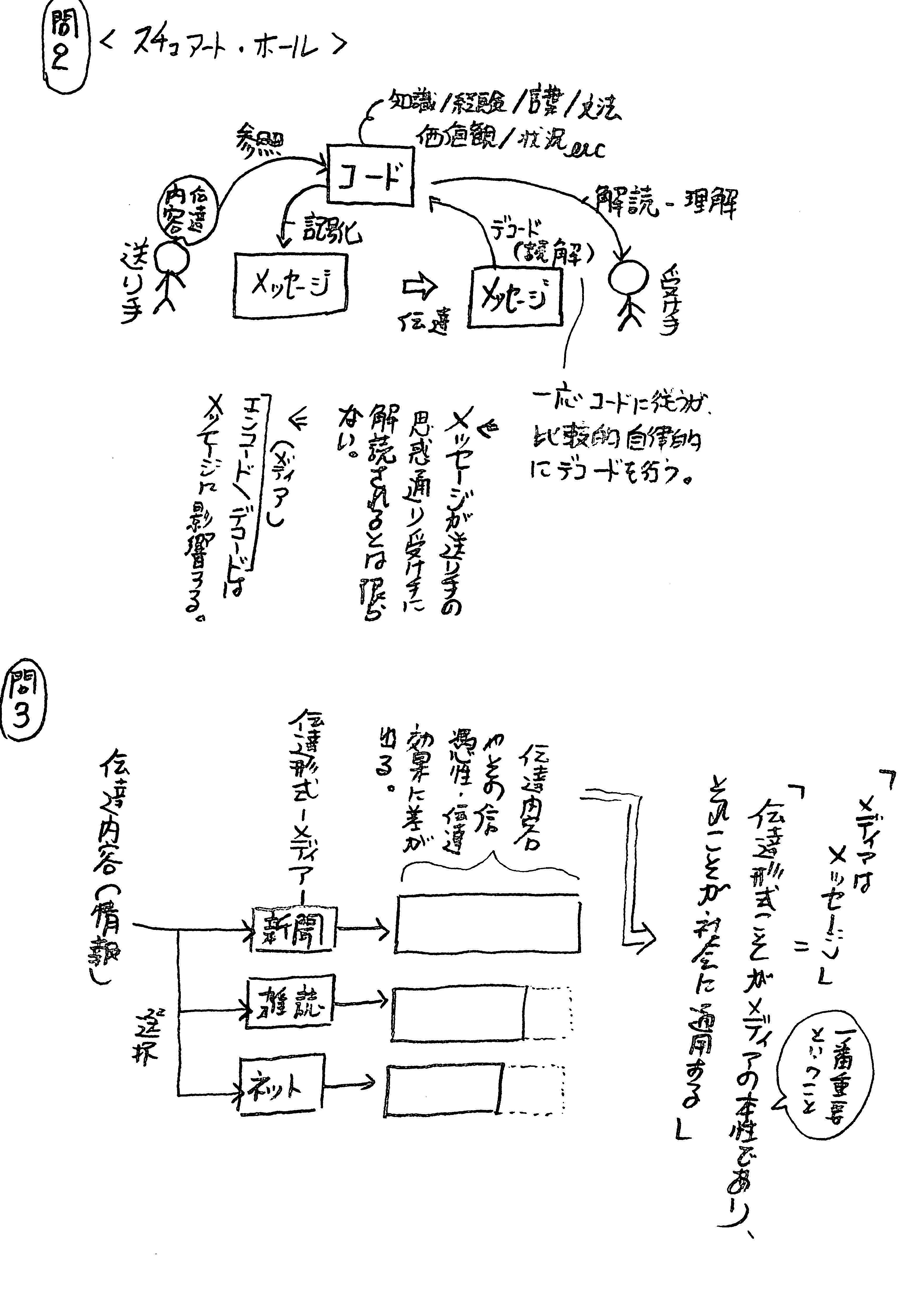 2014第2学期『現代文読解』第12...