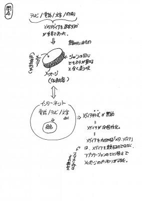 2014年12月08日19時35分15秒_ページ_2